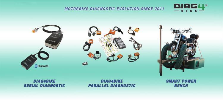 Vývoj motocyklové diagnostiky od roku 2011