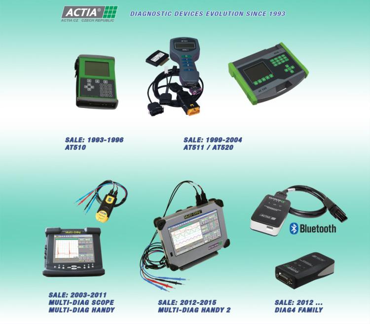Vývoj automobilové diagnostiky od roku 1993